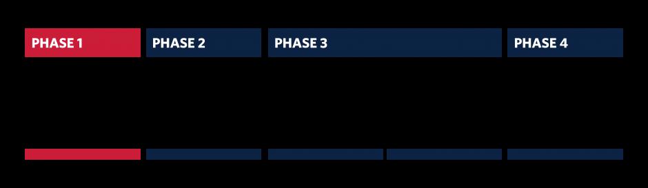 CMS_Phases_Phase 1