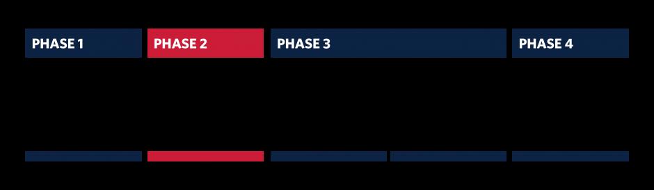 CMS_Phases_Phase 2